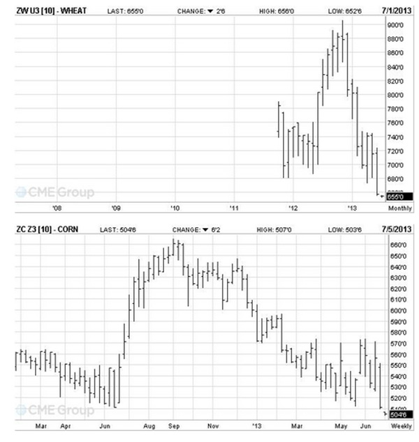 Зерновой рынок: В новый год — с новыми ценами!