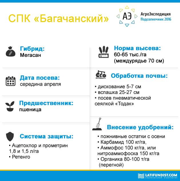 СПК «Багачанский»
