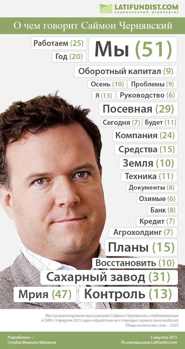 О чем говорит Саймон Чернявский