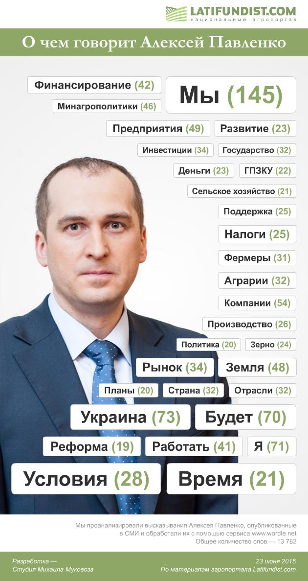 О чем говорит Алексей Павленко