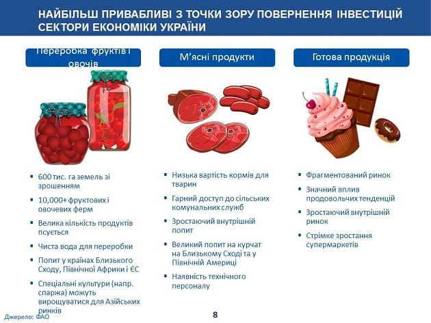 Перспективные направления инвестирования в украинский агросектор