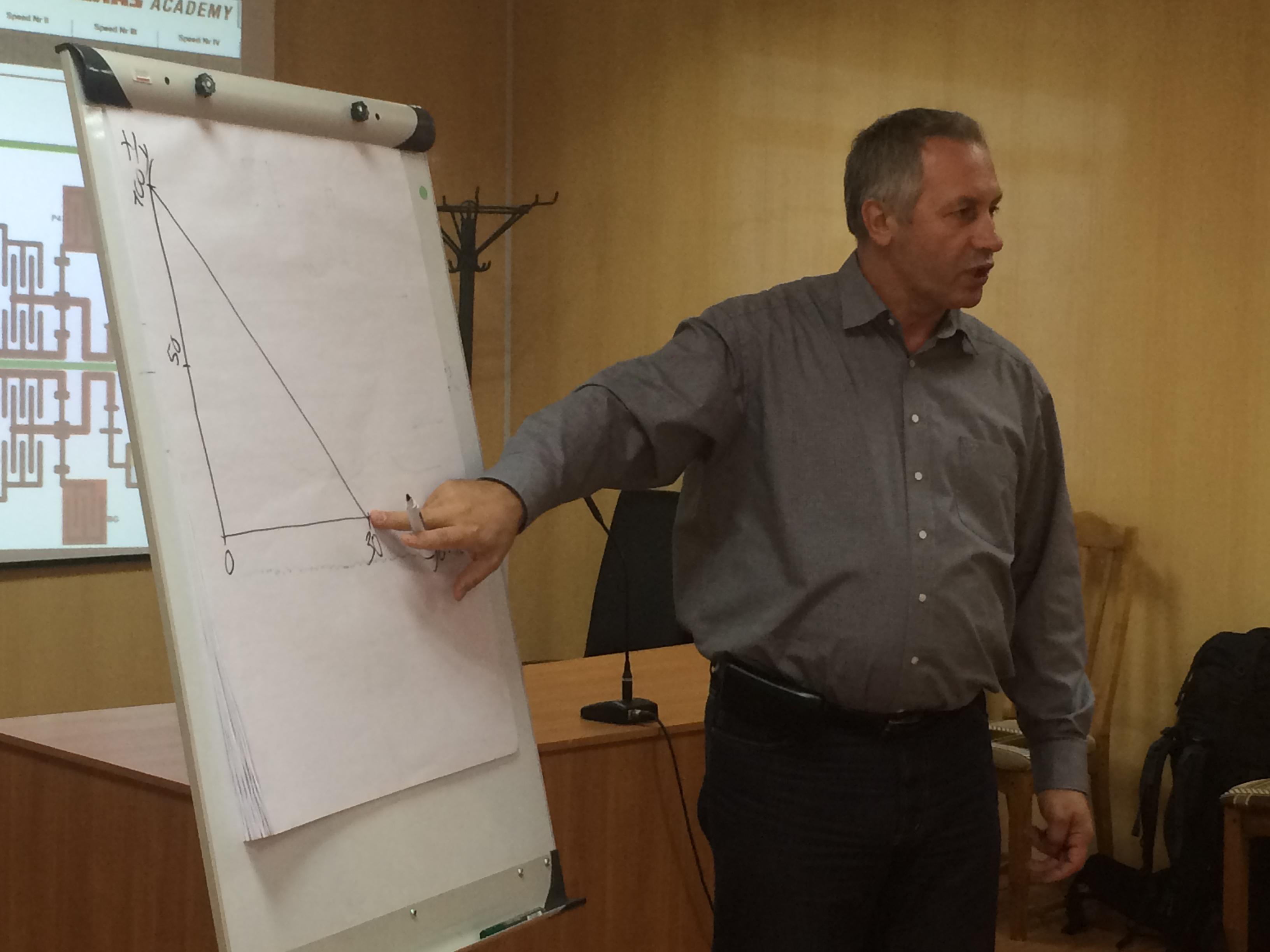 Преподаватель из CLAAS ACADEMY Сергей Бутов
