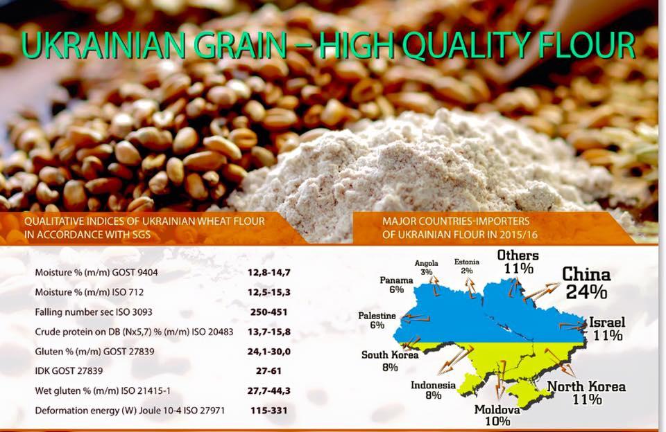 Export flour
