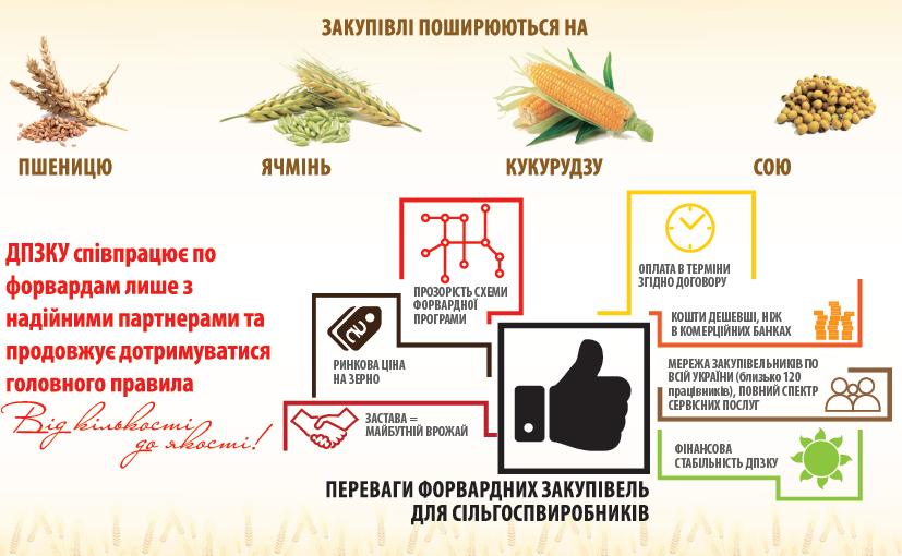 Форвардная программа ГПЗКУ 2016/17