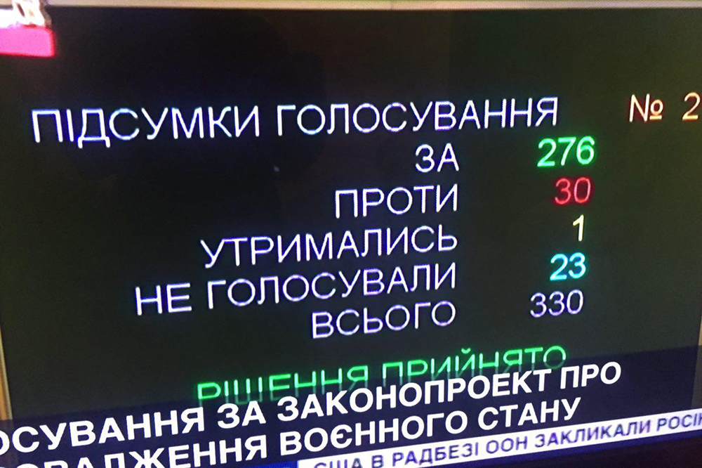 Voting results for the introduction of martial law in Ukraine
