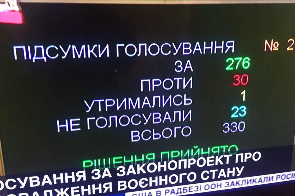 Результаты голосования за введения военного положения в Украине