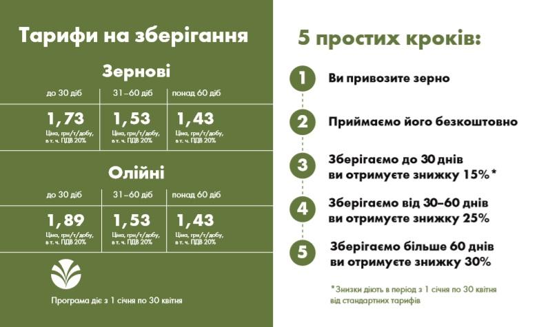 Расходы по элеватору транспортер авто ру