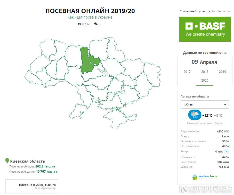 Посевная кампания яровых культур в Украине 2019/20