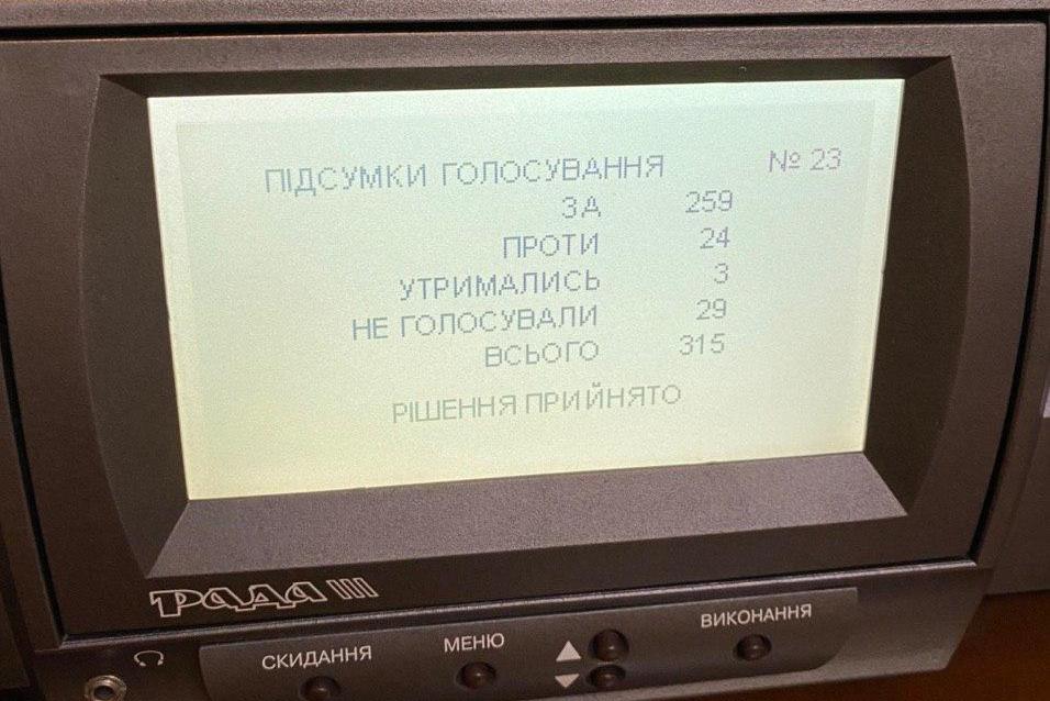 Результаты голосования за законопроект №2178-10 31 марта 2020 г.