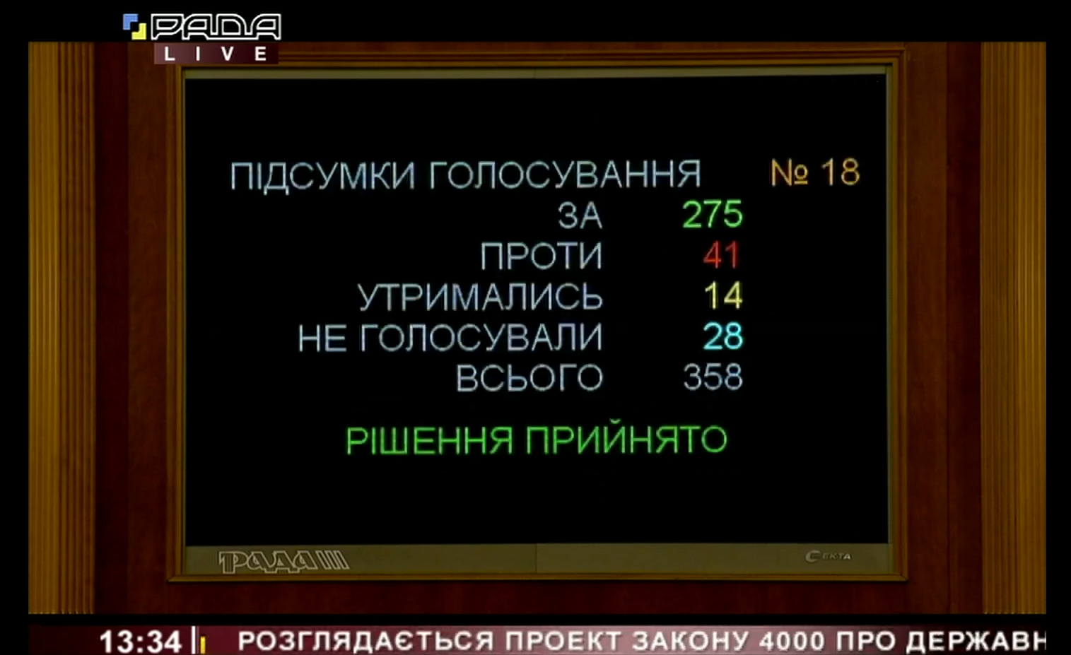 Голосование ВРУ за проект закона о госбюджете на 2021 год