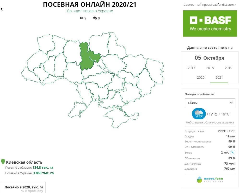 Посевная кампания в Украине