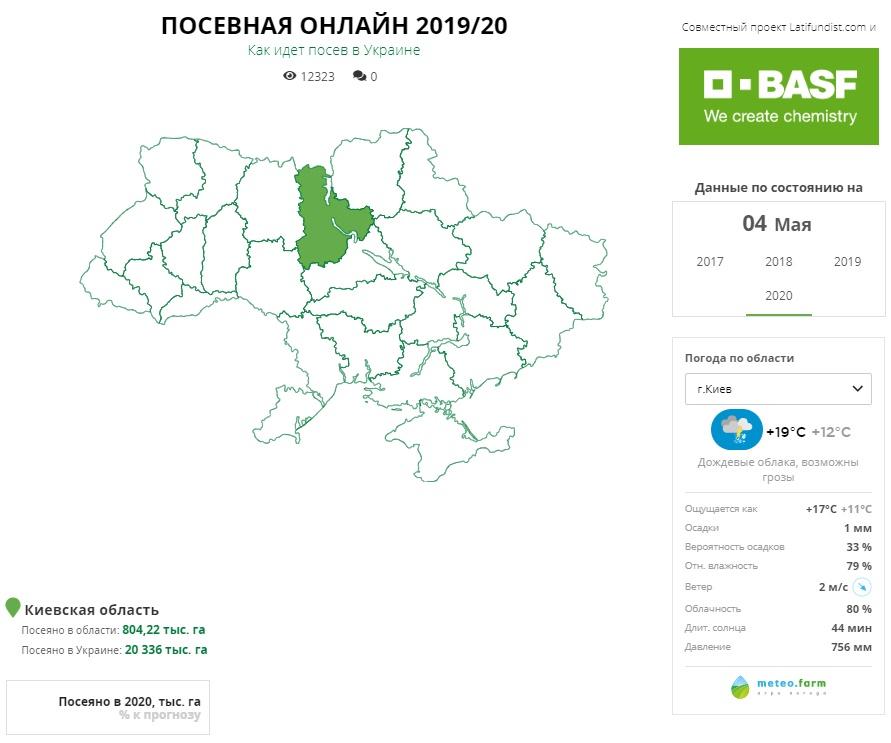 Посевная кампания яровых зерновых, зернобобовых и технических культур в Украине 2019/20