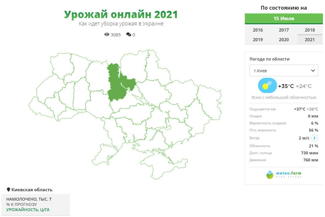 Уборочная кампания в Украине 2021