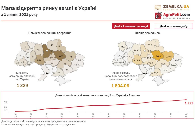 Карта запуска рынка земли в Украине