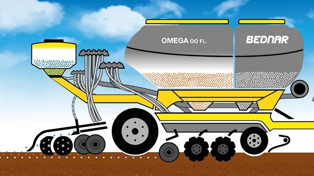 Внесение удобрений сеялкой Omega