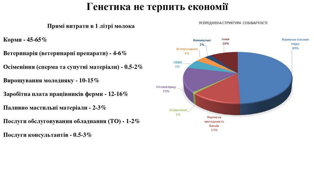 Данные из презентации Игоря Присяжнюка