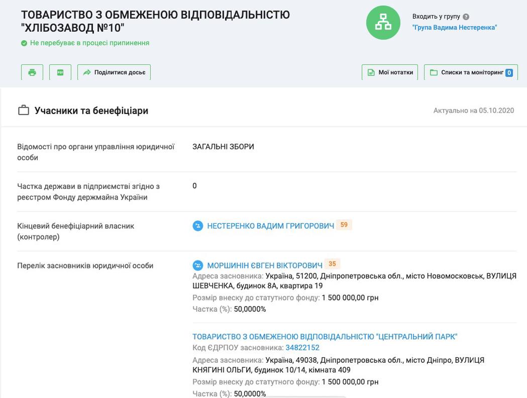 Информация о компании «Хлебзавод №10»