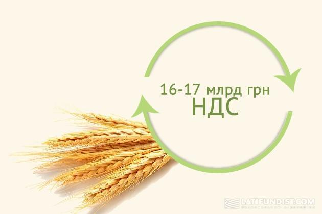 Вопрос №1 и предмет особых торгов — возврат НДС при экспорте зерновых и масличных культур