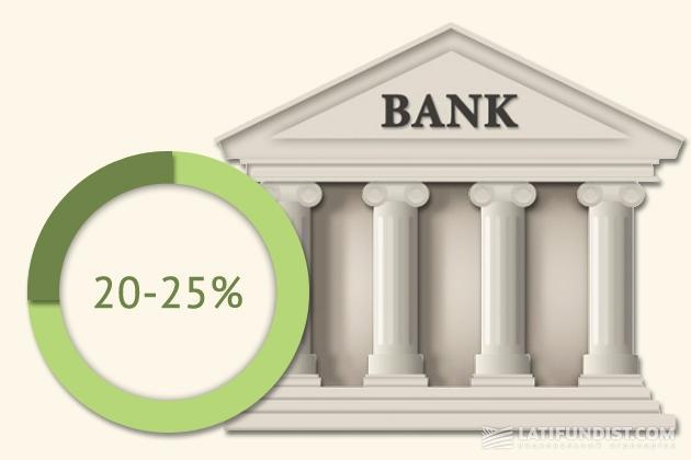 Последние 3 года потребности в кредитовании АПК удовлетворялись только на 20–25%