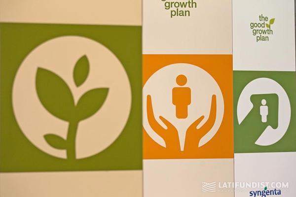 Syngenta запускает «План успешного роста»