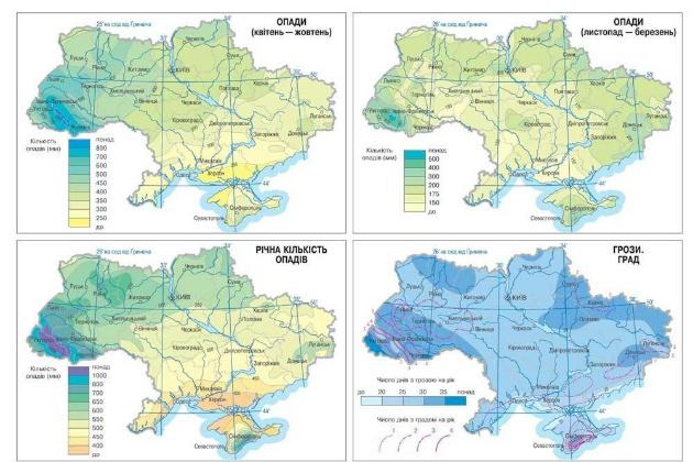 Агрометеорологические особенности регионов Украины