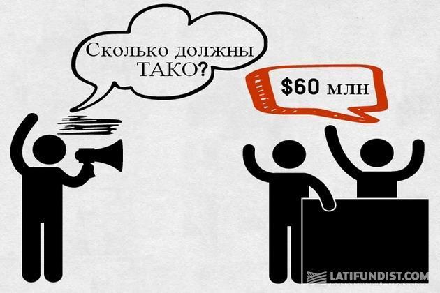 По оценкам Независимой ассоциации банков Украины, общий объем задолженности составляет порядка $60 млн